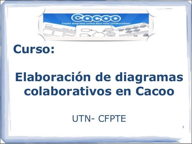 !  Curso:  Elaboración de diagramas  colaborativos en Cacoo  UTN- CFPTE  1