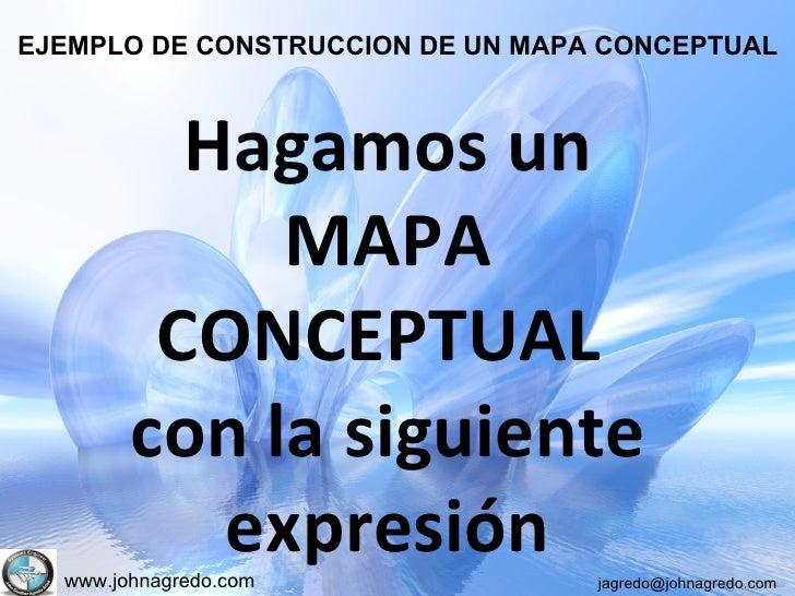 Hagamos un MAPA CONCEPTUAL  con la siguiente expresión EJEMPLO DE CONSTRUCCION DE UN MAPA CONCEPTUAL
