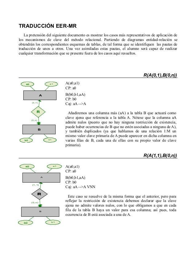 TRADUCCIÓN EER-MR La pretensión del siguiente documento es mostrar los casos más representativos de aplicación de los meca...