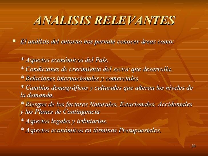ANALISIS RELEVANTES <ul><li>El análisis del entorno nos permite conocer áreas como: </li></ul><ul><li>* Aspectos económico...
