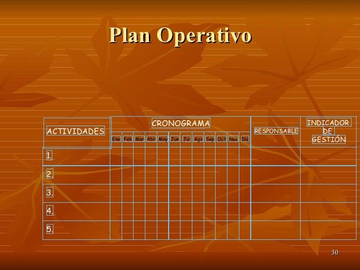 Plan Operativo ACTIVIDADES CRONOGRAMA RESPONSABLE INDICADOR  DE   GESTIÓN 5. 1. 2. 3. 4. Jun Jul Ago Sep Oct Nov Dic Abr M...