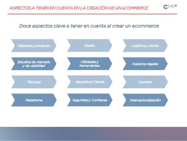 Estudio de mercado y viabilidad digital Plataforma eCommerce Dominio Objetivos y Producto Utilidades y herramientas Atenci...