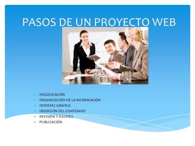 PASOS DE UN PROYECTO WEB    NEGOCICACIÓN    ORGANIZACIÓN DE LA INFORMACIÓN    INTERFAZ GRÁFICA    INSERCIÓN DEL CONTEN...