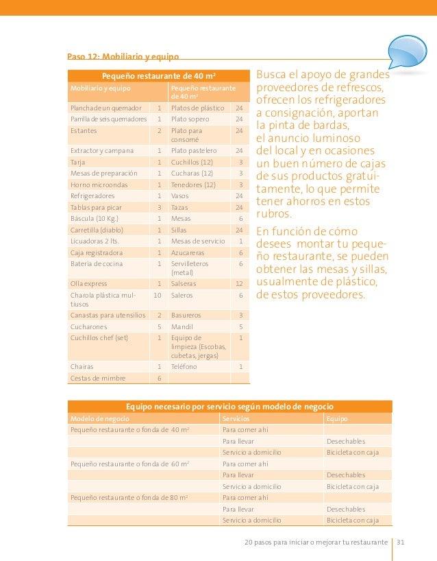 20 pasos para montar un restaurante for Especificaciones tecnicas de mobiliario de oficina