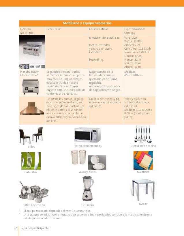 20 pasos para montar un restaurante for Mobiliario y equipo de cocina