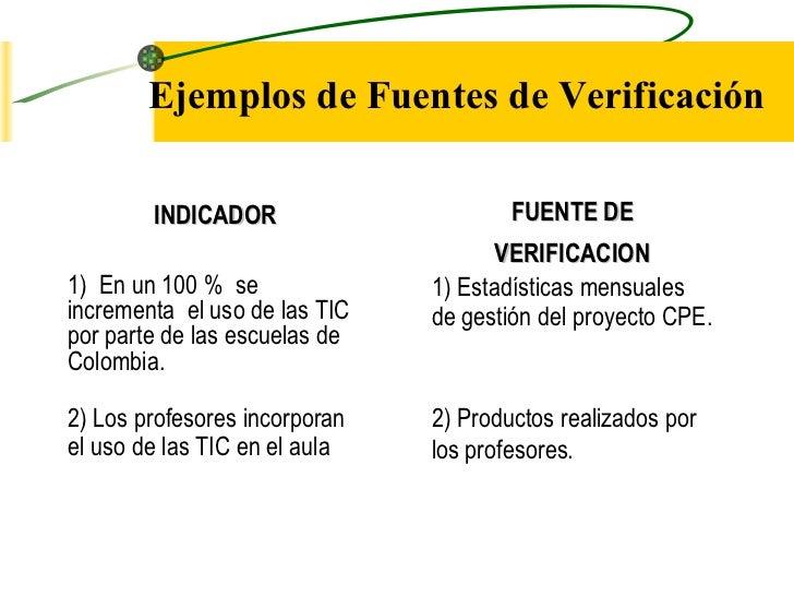 Ejemplos de Fuentes de Verificación        INDICADOR                      FUENTE DE                                      V...