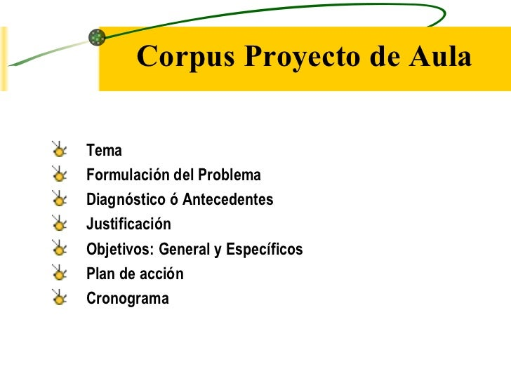 Corpus Proyecto de AulaTemaFormulación del ProblemaDiagnóstico ó AntecedentesJustificaciónObjetivos: General y Específicos...