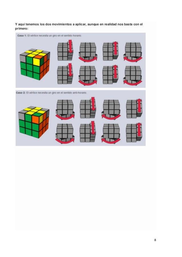 Pasos Para Resolver El Cubo De Rubik