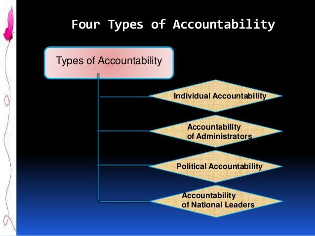 types of accountability While rude accountability is not likely to be something that civil society actors engage with directly, it is worth bearing in mind the ways in which rude accountability can exist within and impact on the effectiveness of formal or civil society-driven accountability mechanisms.