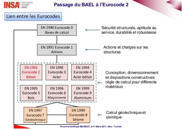Passage du bael l 39 eurocode 2 - Calcul dalle beton ...
