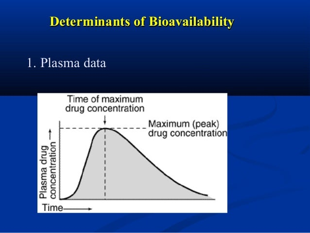 Bioequivalence: ♦ when two related drugs show comparable bioavailability Therapeutic Equivalence: ♦ when two similar drugs...