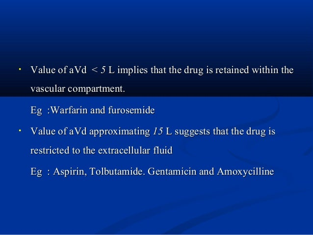 Pharmacokinetics :Passage of drug molecules across cell membrane and its dristribution