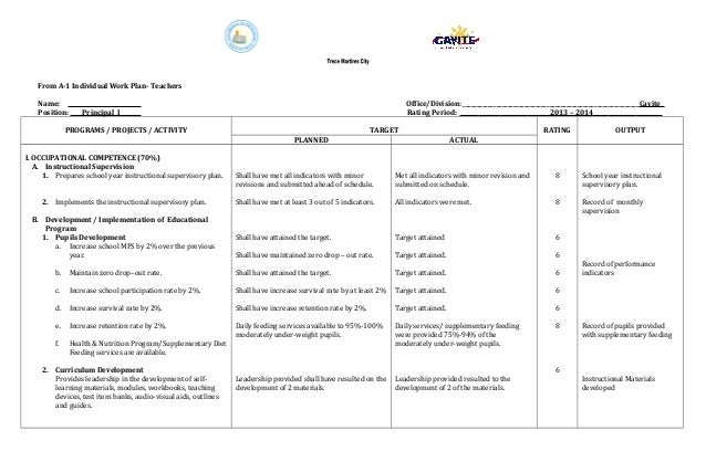 Passa Individual Workplan