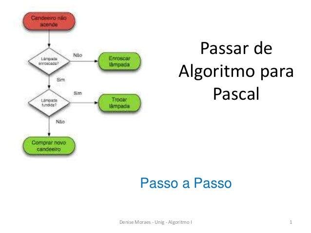 Passo a Passo Denise Moraes - Unig - Algoritmo I 1 Passar de Algoritmo para Pascal