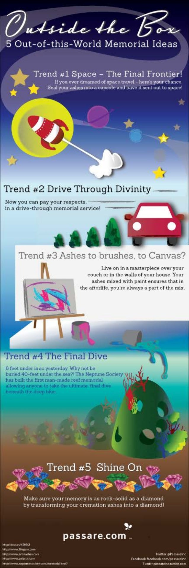 5 Remarkable Things Your Ashes Can Do After You Die – Infographic