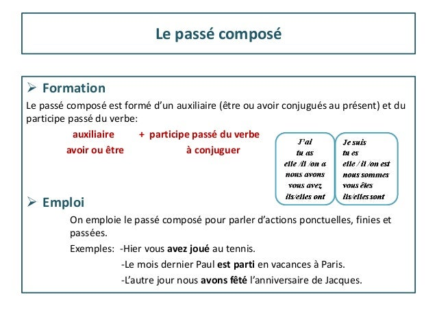 Passe Compose Pptx