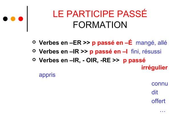 LE PASSÉ COMPOSÉ        LA NÉGATIONSujet NE + auxiliaire + PAS + p passé                       jamais                     ...