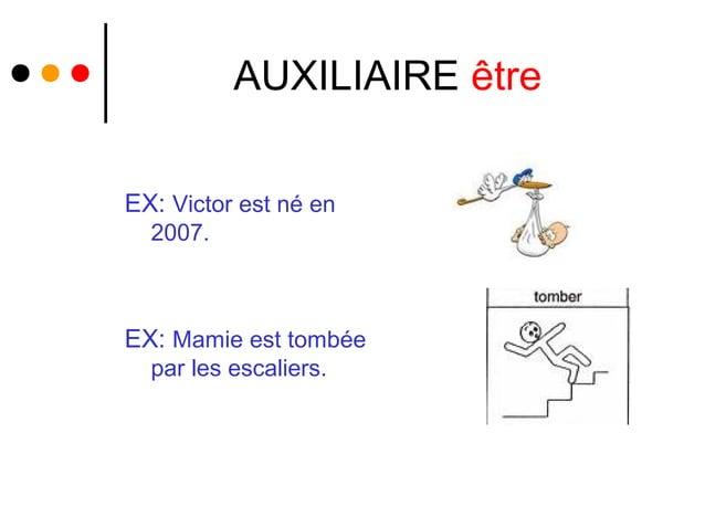 AUXILIAIRE êtreEX: Les filles se sont  baignées dans la  piscine.EX: Gilles s'est rasé ce  matin.