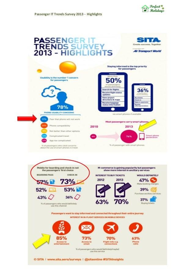 Passenger IT Trends Survey 2013 - Highlights