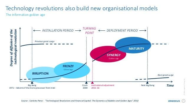 Institutional adjustment 2015-16 4 ©2016AmadeusITGroupSA Technology revolutions also build new organisational models The i...