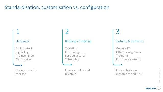 7 ©2016AmadeusITGroupSA Standardisation, customisation vs. configuration 1 Hardware Rolling stock Signalling Maintenance C...