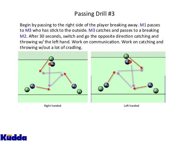 Skills & Drills for Lacrosse