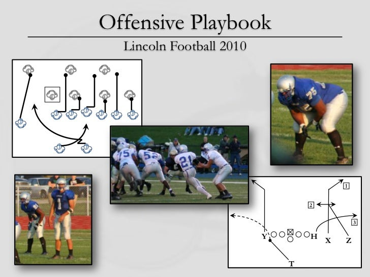Offensive Playbook  Lincoln Football 2010                                        1                                  2     ...