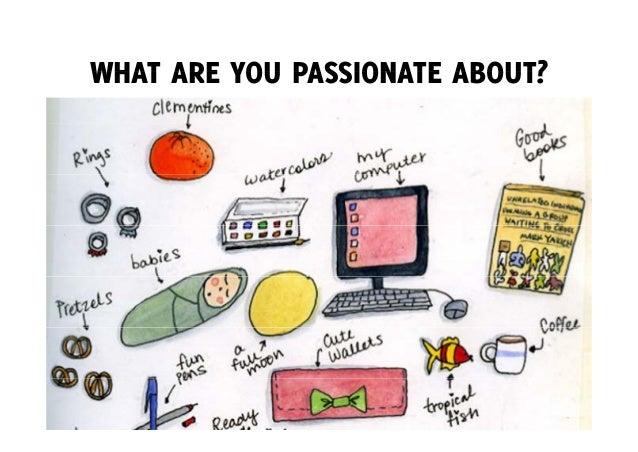 Passion finder for aiesec Slide 2