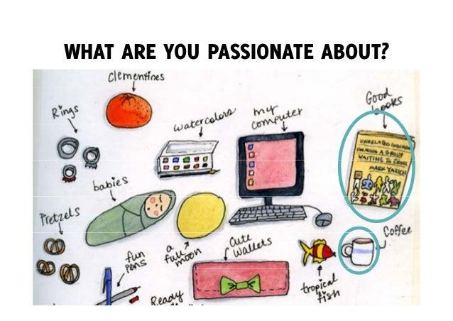 Passion finder for aiesec Slide 3