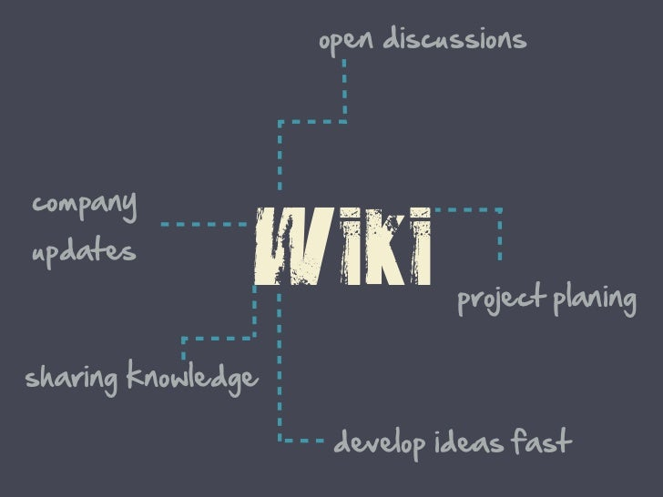 open discussionscompany updates                 Wiki           project planingsharing knowledge                      d...