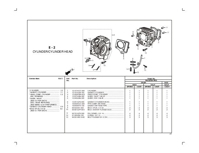 Hero honda passion plus wiring diagram pdf somurich hero honda passion plus wiring diagram pdf hero passion prorhslideshare swarovskicordoba Images