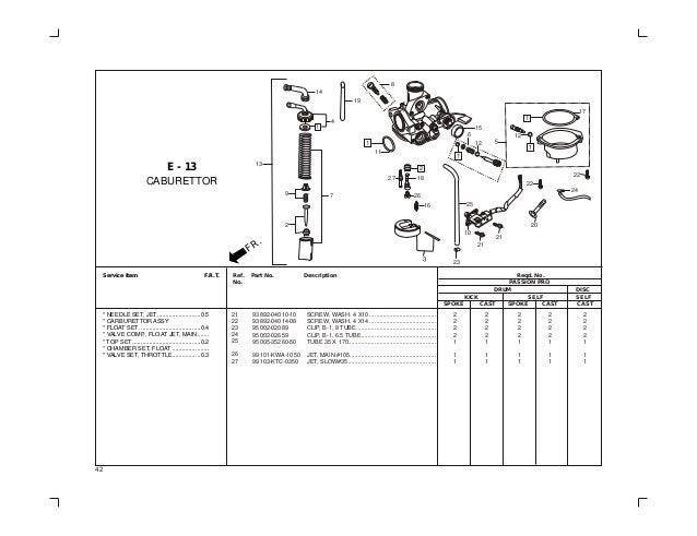 on hero motorcycle wiring diagram