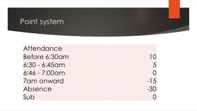 Point system Attendance Before 6:30am 10 6:30 - 6:45am 5 6:46 - 7:00am 0 7am onward -15 Absence -30 Sub 0