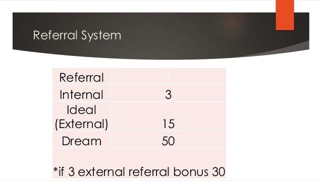 Referral System Referral Internal 3 Ideal (External) 15 Dream 50 *if 3 external referral bonus 30
