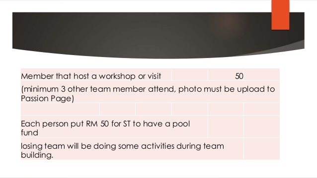 Member that host a workshop or visit 50 (minimum 3 other team member attend, photo must be upload to Passion Page) Each pe...