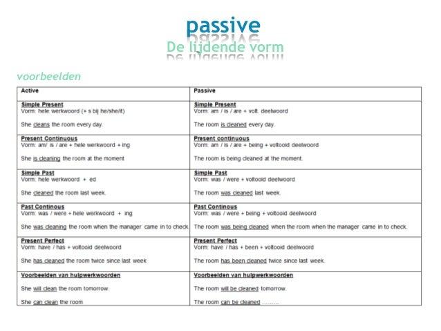 the passive tense/ de lijdende vorm