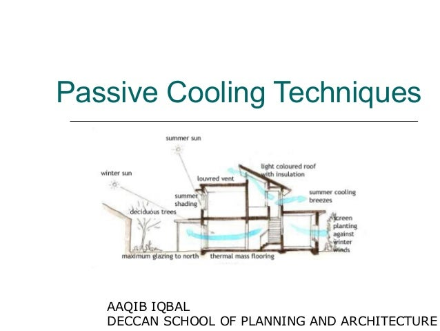 Passive Cooling Techniques AAQIB IQBAL DECCAN SCHOOL OF PLANNING AND ARCHITECTURE