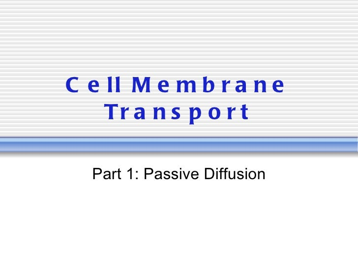 Cell Membrane Transport Part 1: Passive Diffusion