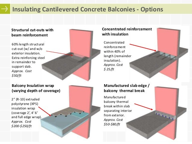 optimizing concrete thermal bridges   balcony and slab