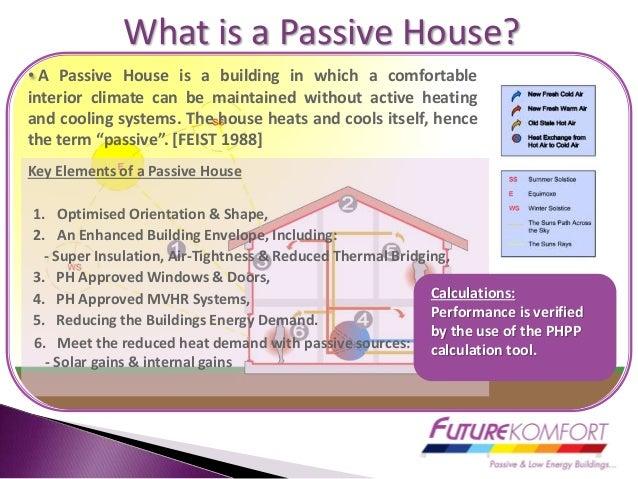 passive house primer steff bell futurekomfort. Black Bedroom Furniture Sets. Home Design Ideas