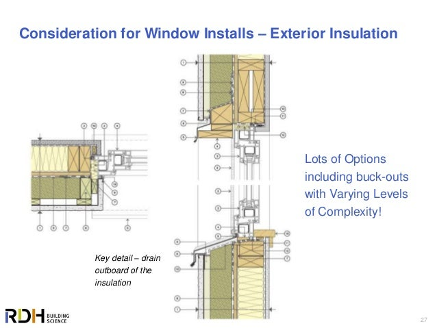 The Tradition And Science Of Window Installations Where
