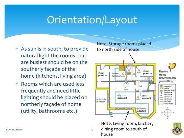 Orientation/Layout ...