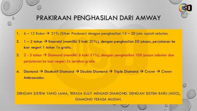 PRAKIRAAN PENGHASILAN DARI AMWAY 1. 6 – 12 Bulan → 21% (Silver Producer) dengan penghasilan 15 – 20 juta rupiah sebulan. 2...