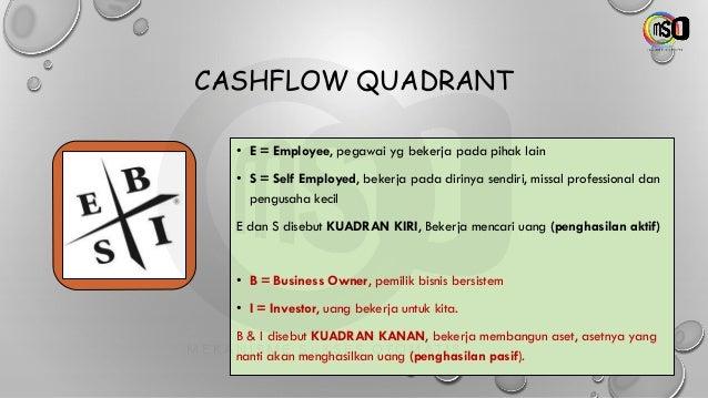 CASHFLOW QUADRANT • E = Employee, pegawai yg bekerja pada pihak lain • S = Self Employed, bekerja pada dirinya sendiri, mi...