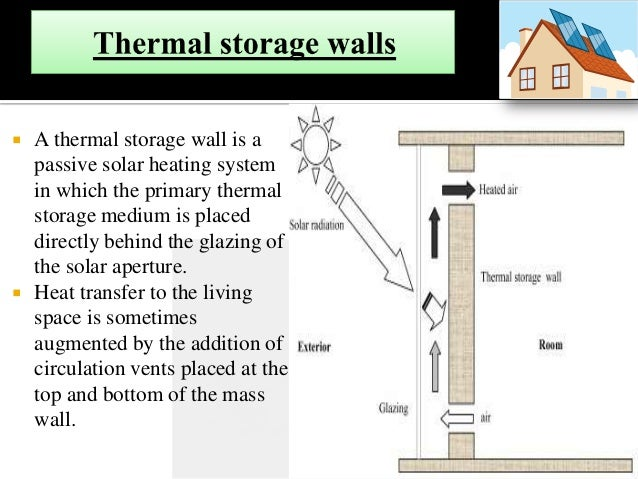  In winter  In the winter, when the sun is allowed to shine on them, they can be 'charged' up to help to warm the house ...