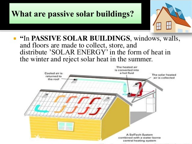 """ """"In PASSIVE SOLAR BUILDINGS, windows, walls, and floors are made to collect, store, and distribute 'SOLAR ENERGY' in the..."""