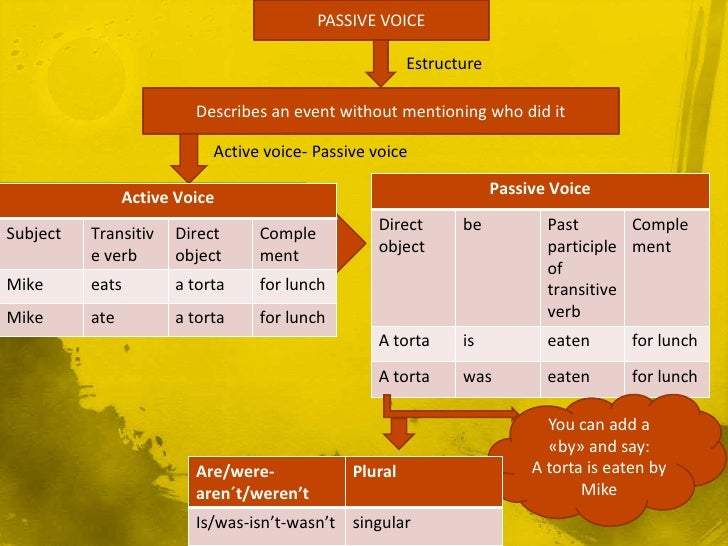 how to say was cleared in passive voice