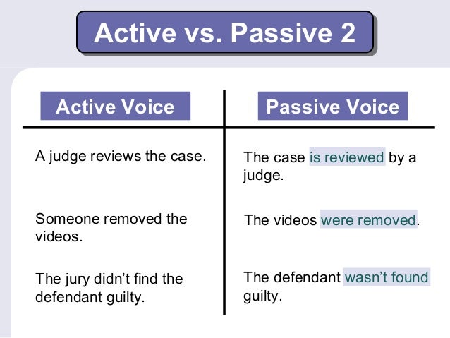 Active and passive voice exercise for class 8