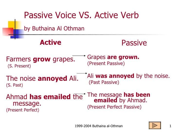 Passive Voice Present Simple Passive Voice Grammar