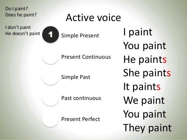 Passive voice and active voice. Slide 2